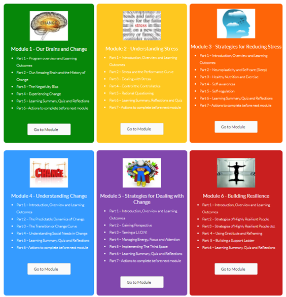 Programme modules